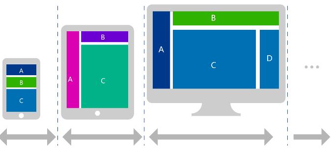 Responsive web design | MSA Technosoft