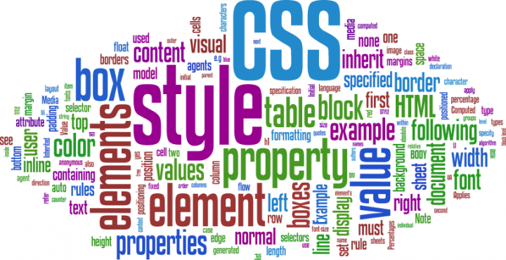 CSS | HTML vs. CSS | Link CSS to HTML | Inline CSS | Internal CSS | External CSS