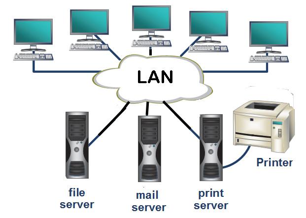 LAN-MSA-Technosoft