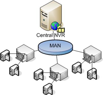 Computer-Networks-MAN-MSA-Technosoft