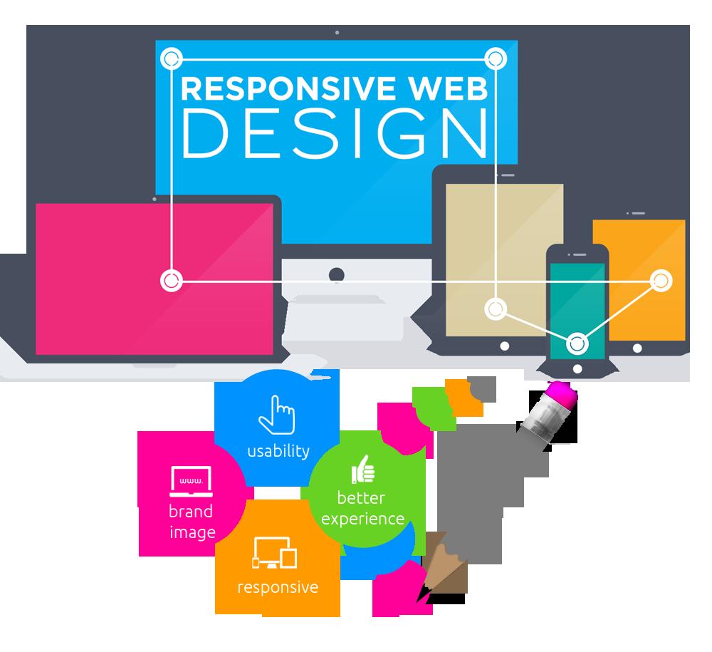 Responsive-design-MSA-Technosoft