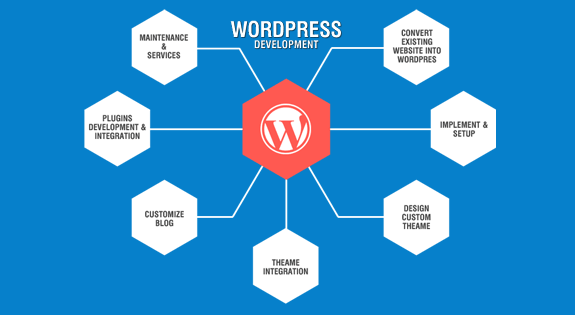 WordPress | CMS | Advantages of WordPress Website | Disadvantages of WordPress Website | Features of WordPress | MSA technosoft