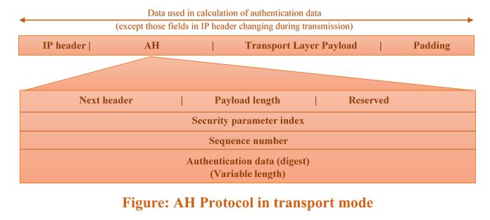 authentication-header-MSA-Technosoft