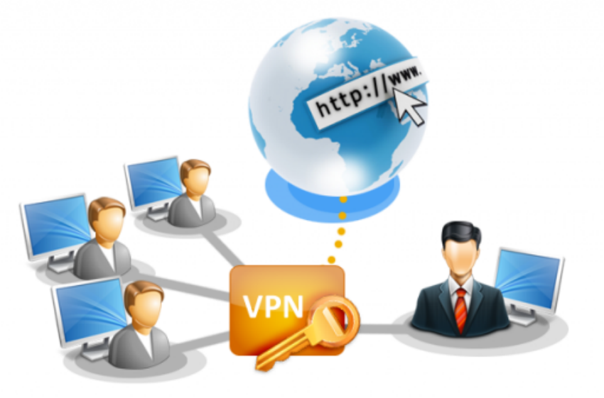 Virtual Private Network (VPN) | VPN Technology| VPN Working