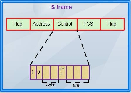 S-frame-MSA-Technosoft