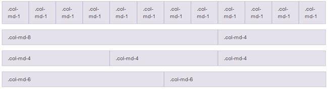 bootstrap-grid-system-MSA-Technosoft