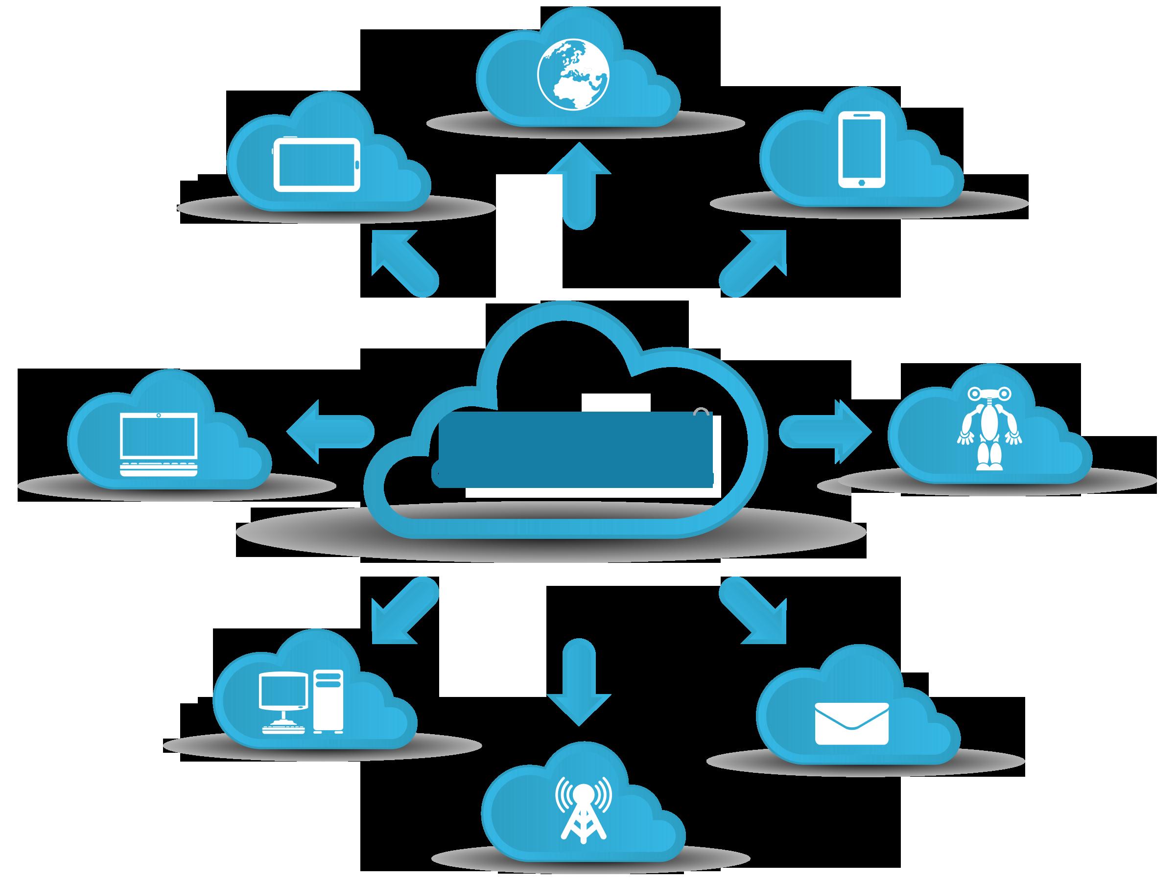 cloud computing MSA Technosoft