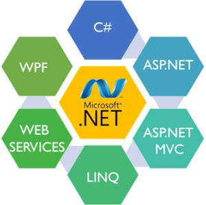 dotnet-msa-technosoft