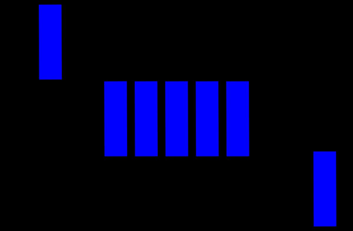 basic-oprations-Queue-MSA-Technosoft